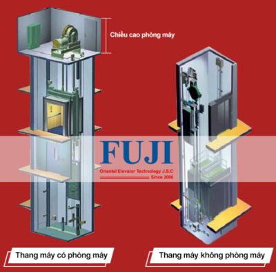 thang máy không phòng máy